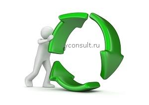 Реинженинг бизнес-процессов
